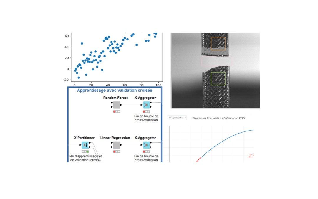 Comment optimiser les propriétés mécaniques de pièces imprimées en FDM grâce au Machine Learning ?